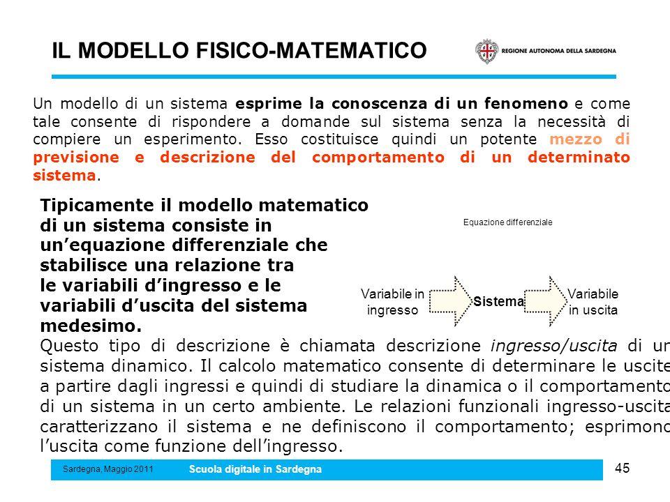 45 IL MODELLO FISICO-MATEMATICO Sardegna, Maggio 2011 Scuola digitale in Sardegna Tipicamente il modello matematico di un sistema consiste in unequazi