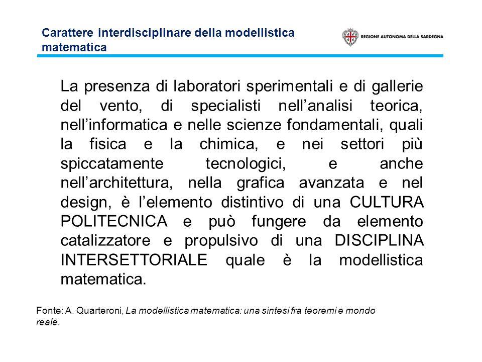 Carattere interdisciplinare della modellistica matematica La presenza di laboratori sperimentali e di gallerie del vento, di specialisti nellanalisi t
