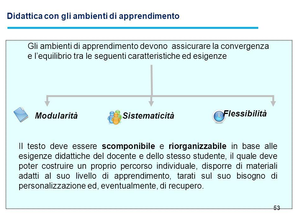 53 Modularità Sistematicità Flessibilità Didattica con gli ambienti di apprendimento Gli ambienti di apprendimento devono assicurare la convergenza e