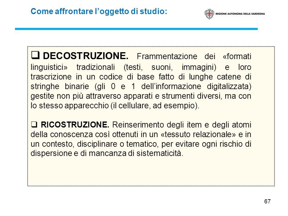 67 Come affrontare loggetto di studio: DECOSTRUZIONE. Frammentazione dei «formati linguistici» tradizionali (testi, suoni, immagini) e loro trascrizio