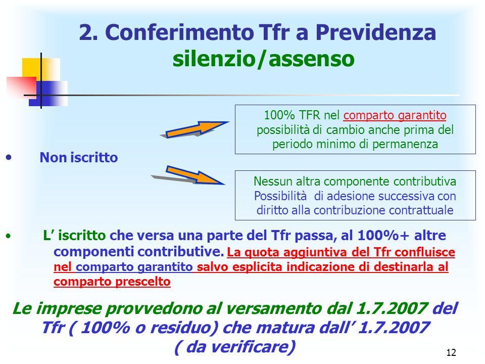 12 2. Conferimento Tfr a Previdenza silenzio/assenso Non iscritto 100% TFR nel comparto garantito possibilità di cambio anche prima del periodo minimo