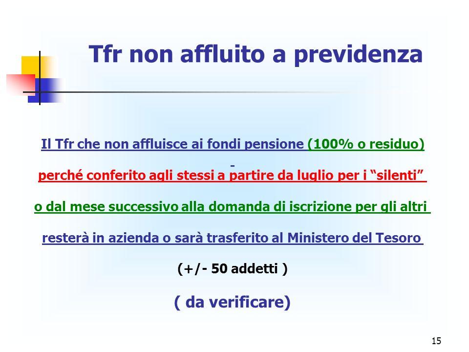 15 Il Tfr che non affluisce ai fondi pensione (100% o residuo) perché conferito agli stessi a partire da luglio per i silenti o dal mese successivo al