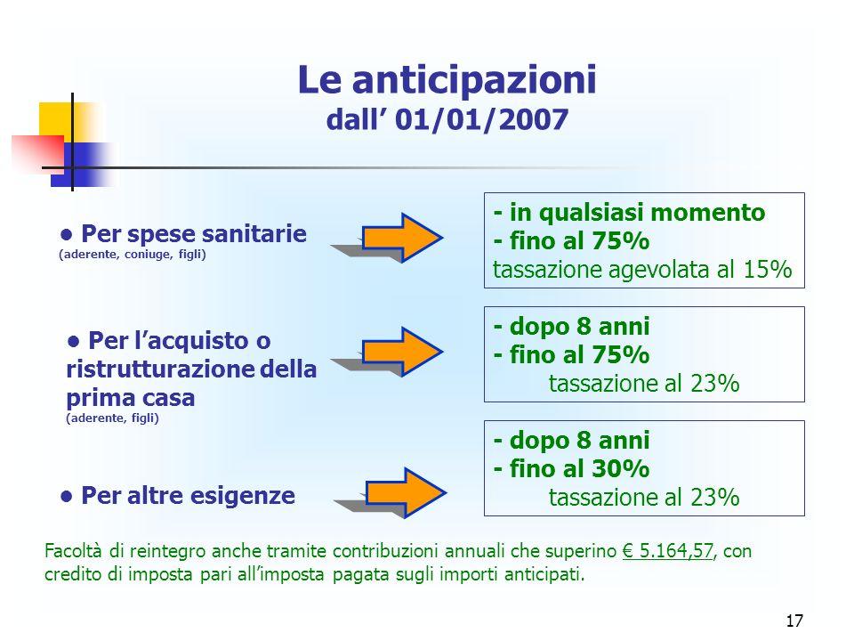 17 Le anticipazioni dall 01/01/2007 Per spese sanitarie (aderente, coniuge, figli) Per altre esigenze Per lacquisto o ristrutturazione della prima cas