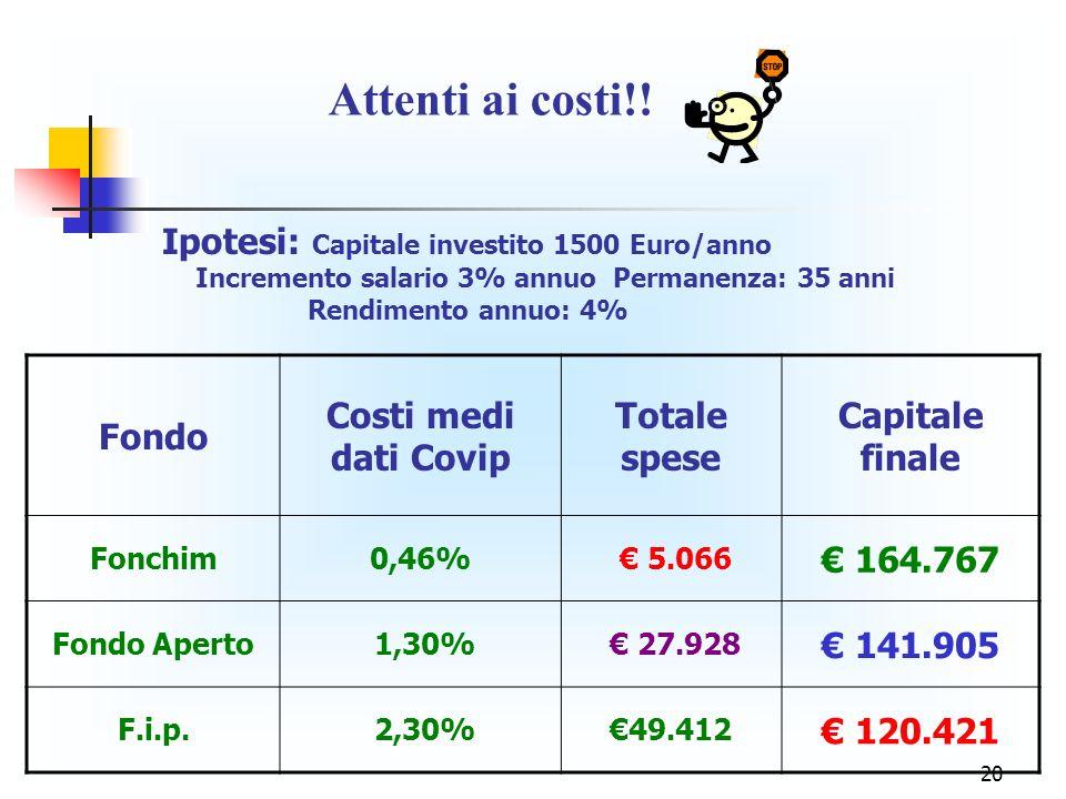 20 Ipotesi: Capitale investito 1500 Euro/anno Incremento salario 3% annuo Permanenza: 35 anni Rendimento annuo: 4% Fondo Costi medi dati Covip Totale