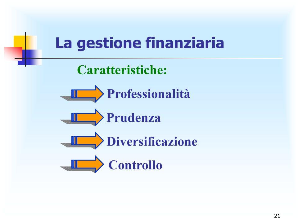 21 La gestione finanziaria Caratteristiche: Professionalità Prudenza Diversificazione Controllo