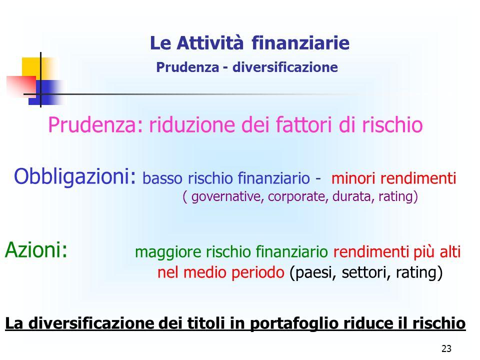 23 Le Attività finanziarie Prudenza - diversificazione Prudenza: riduzione dei fattori di rischio Obbligazioni: basso rischio finanziario - minori ren