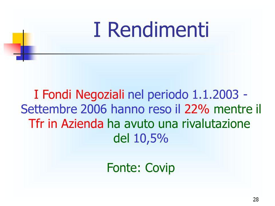 28 I Rendimenti I Fondi Negoziali nel periodo 1.1.2003 - Settembre 2006 hanno reso il 22% mentre il Tfr in Azienda ha avuto una rivalutazione del 10,5