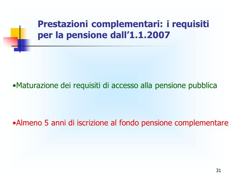 31 Prestazioni complementari: i requisiti per la pensione dall1.1.2007 Maturazione dei requisiti di accesso alla pensione pubblica Almeno 5 anni di is