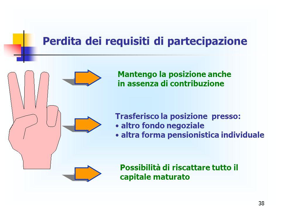 38 Perdita dei requisiti di partecipazione Possibilità di riscattare tutto il capitale maturato Mantengo la posizione anche in assenza di contribuzion