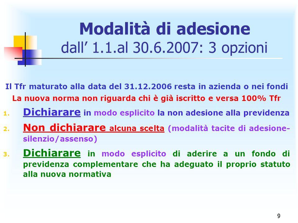 9 Modalità di adesione dall 1.1.al 30.6.2007: 3 opzioni Il Tfr maturato alla data del 31.12.2006 resta in azienda o nei fondi La nuova norma non rigua