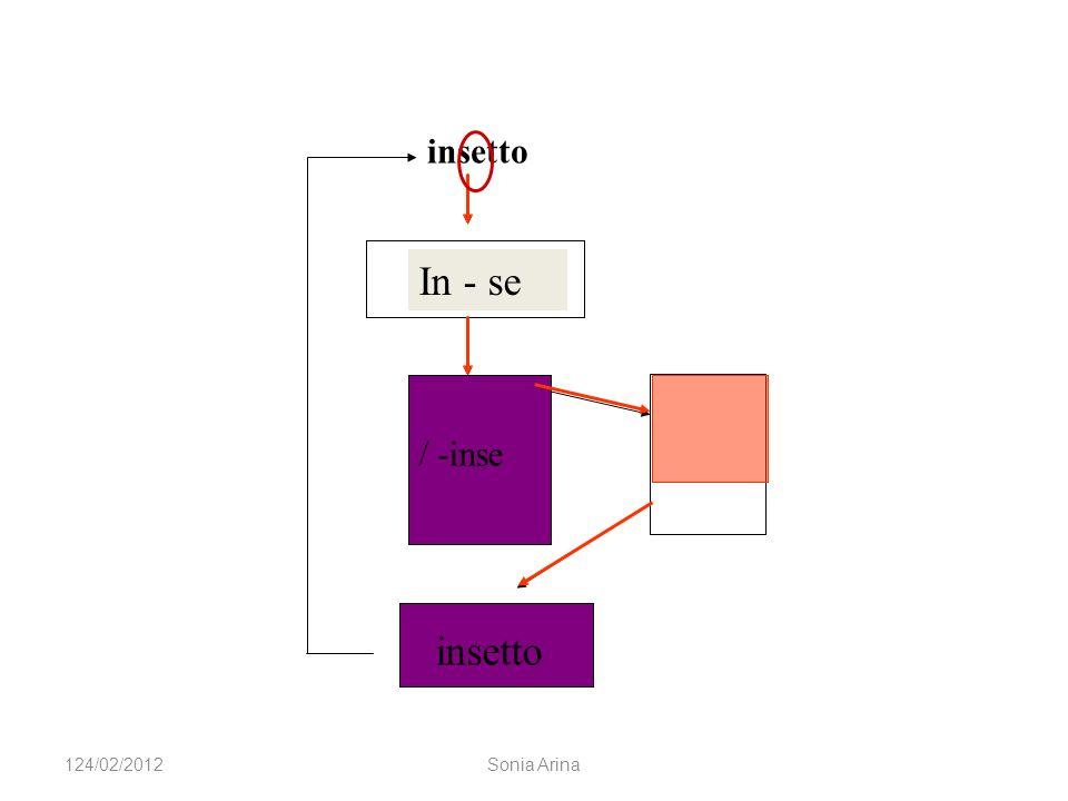 ni - se / -nise/ nise.. insetto In - se / -inse insetto 124/02/2012Sonia Arina