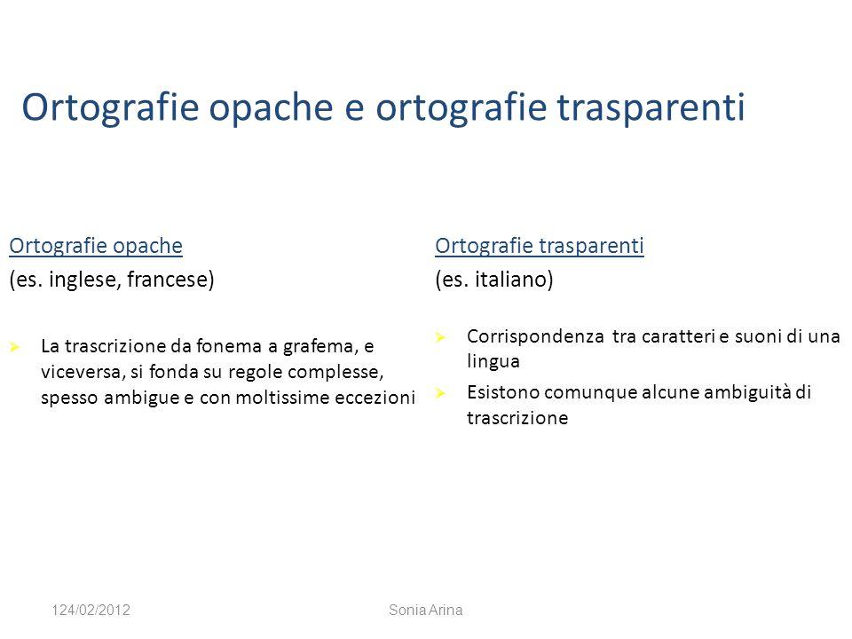 Ortografie opache e ortografie trasparenti Ortografie opache (es. inglese, francese) La trascrizione da fonema a grafema, e viceversa, si fonda su reg
