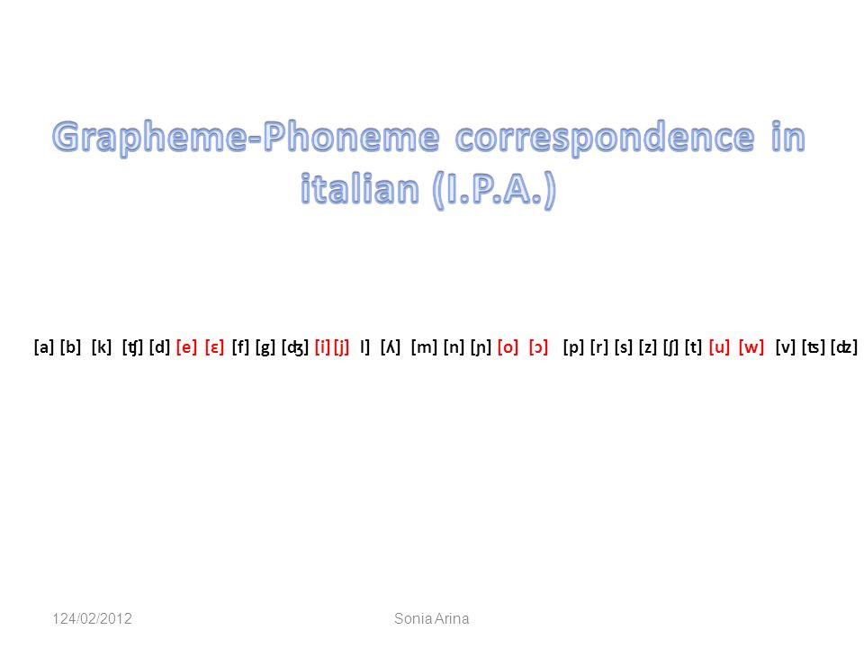 [a] [b] [k] [ʧ] [d] [e][ɛ][f] [g] [ʤ] [i][j]l] [ʎ] [m] [n] [ɲ] [o][ɔ][p] [r] [s] [z] [ʃ] [t] [u][w][v] [ʦ] [ʣ] 124/02/2012Sonia Arina