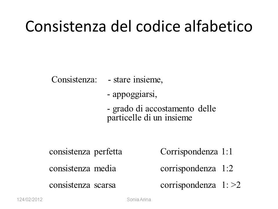 Consistenza del codice alfabetico Consistenza: - stare insieme, - appoggiarsi, - grado di accostamento delle particelle di un insieme consistenza perfetta Corrispondenza 1:1 consistenza media corrispondenza 1:2 consistenza scarsa corrispondenza 1: >2 124/02/2012Sonia Arina