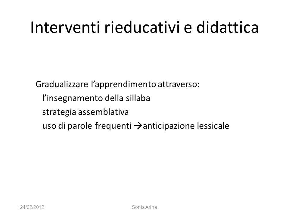 Interventi rieducativi e didattica Gradualizzare lapprendimento attraverso: linsegnamento della sillaba strategia assemblativa uso di parole frequenti