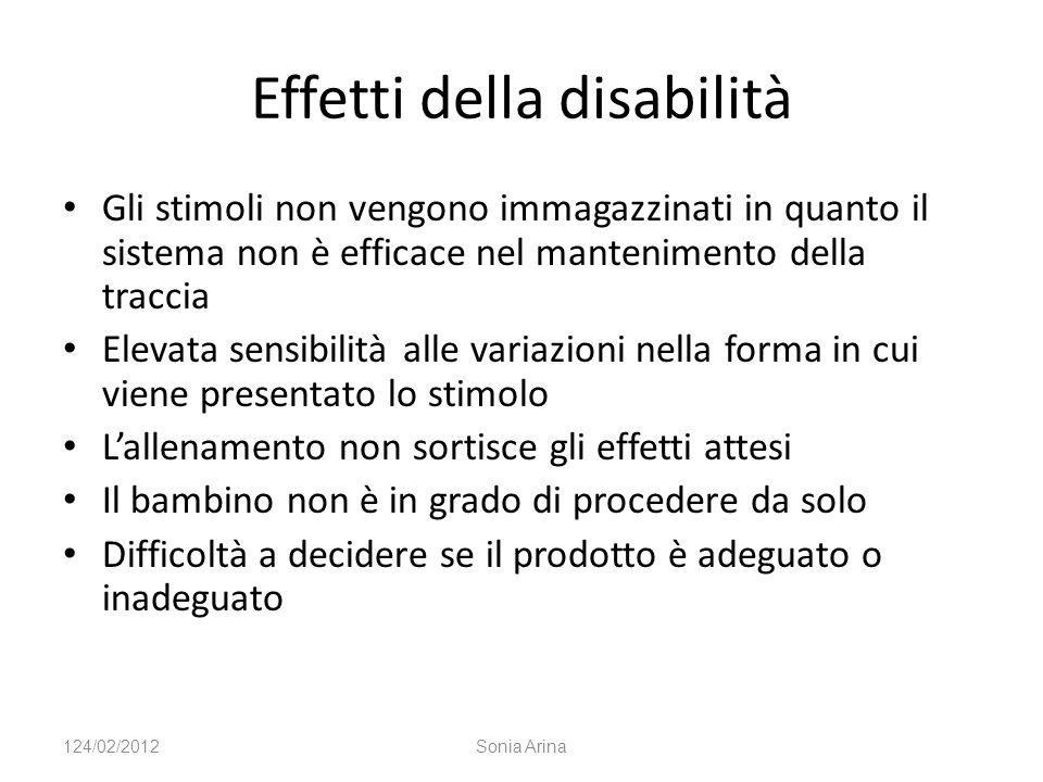 Effetti della disabilità Gli stimoli non vengono immagazzinati in quanto il sistema non è efficace nel mantenimento della traccia Elevata sensibilità