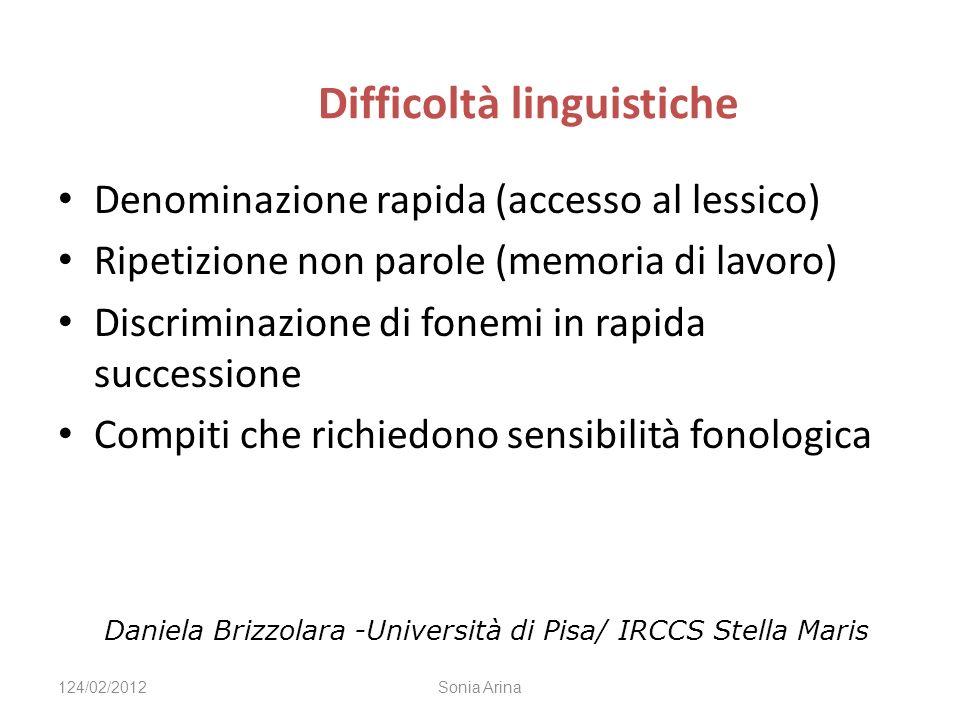 Difficoltà linguistiche Denominazione rapida (accesso al lessico) Ripetizione non parole (memoria di lavoro) Discriminazione di fonemi in rapida succe
