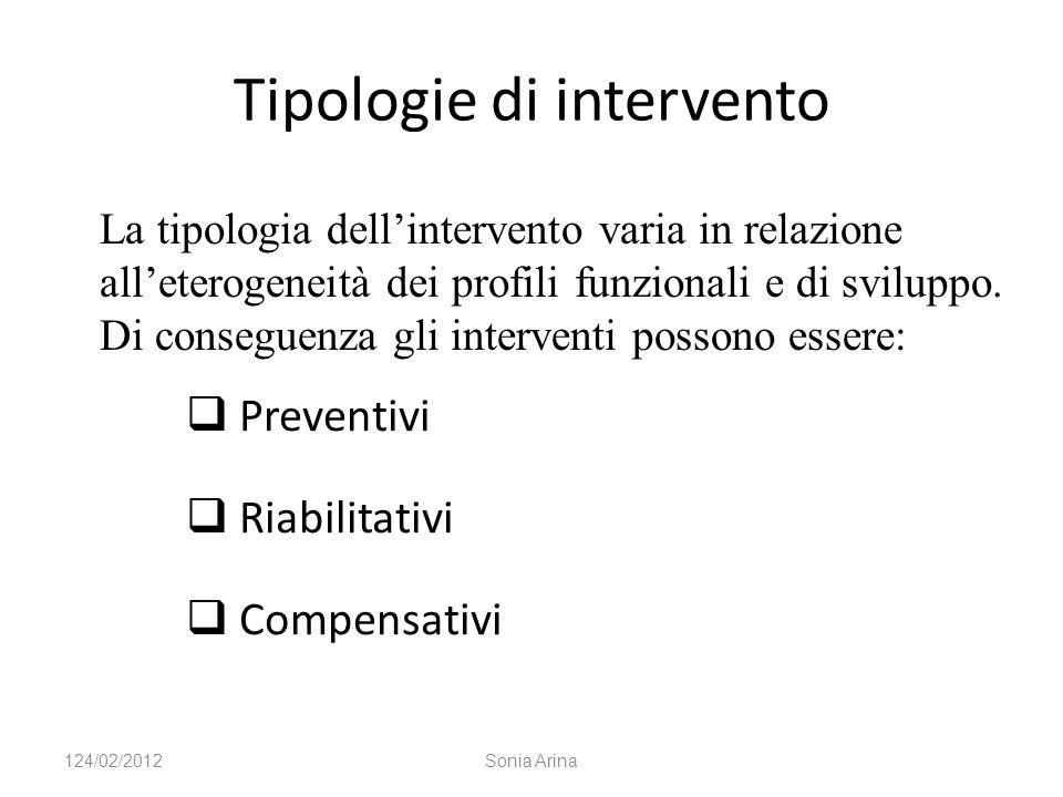 Tipologie di intervento Preventivi Riabilitativi Compensativi La tipologia dellintervento varia in relazione alleterogeneità dei profili funzionali e di sviluppo.