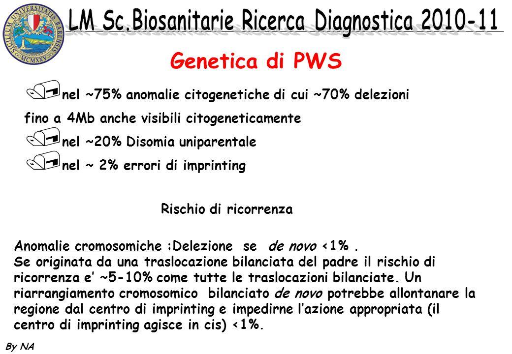 By NA Genetica di PWS / nel ~75% anomalie citogenetiche di cui ~70% delezioni fino a 4Mb anche visibili citogeneticamente / nel ~20% Disomia uniparent