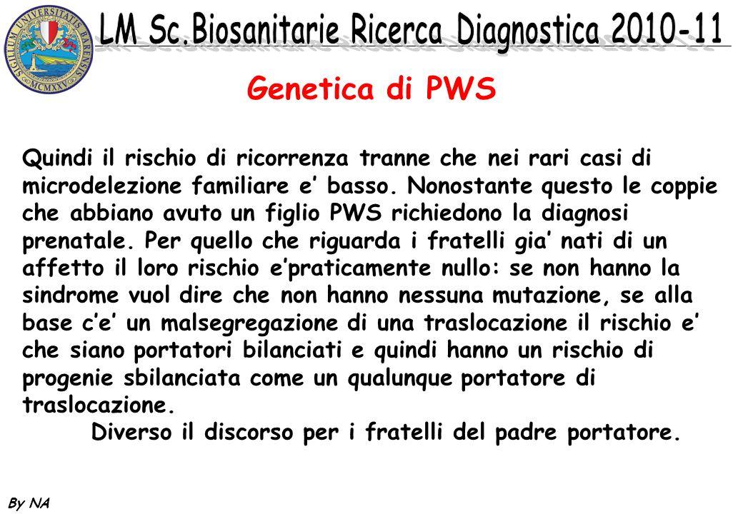 By NA Genetica di PWS Quindi il rischio di ricorrenza tranne che nei rari casi di microdelezione familiare e basso. Nonostante questo le coppie che ab