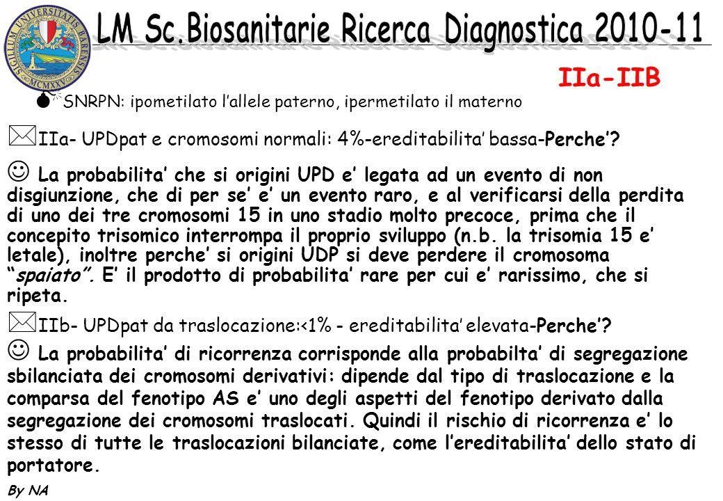 By NA SNRPN: ipometilato lallele paterno, ipermetilato il materno * IIa- UPDpat e cromosomi normali: 4%-ereditabilita bassa-Perche? * IIb- UPDpat da t