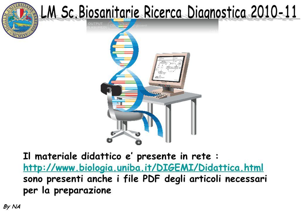 By NA Il materiale didattico e presente in rete : http://www.biologia.uniba.it/DIGEMI/Didattica.html sono presenti anche i file PDF degli articoli nec