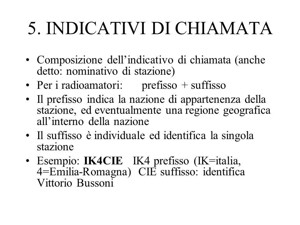 5. INDICATIVI DI CHIAMATA Composizione dellindicativo di chiamata (anche detto: nominativo di stazione) Per i radioamatori: prefisso + suffisso Il pre