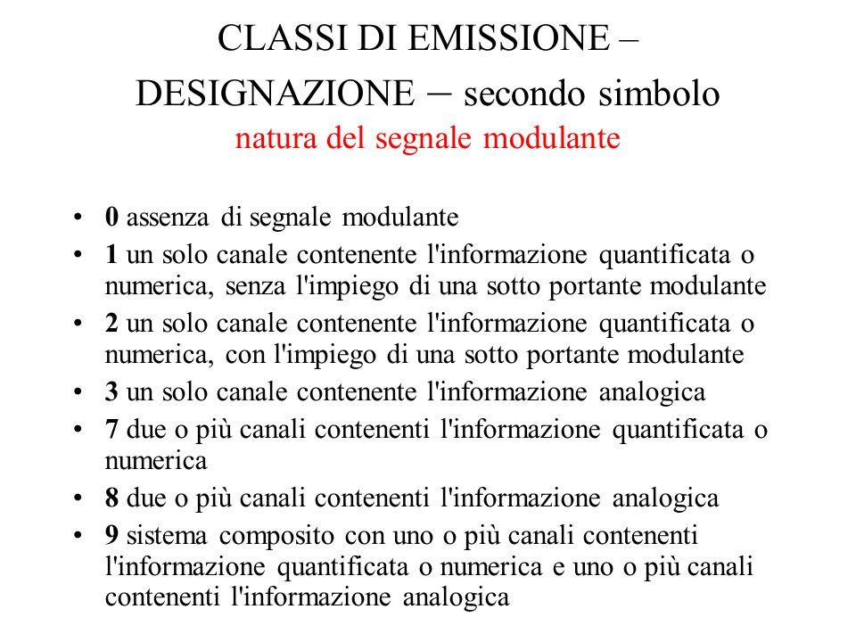 CLASSI DI EMISSIONE – DESIGNAZIONE – secondo simbolo natura del segnale modulante 0 assenza di segnale modulante 1 un solo canale contenente l'informa