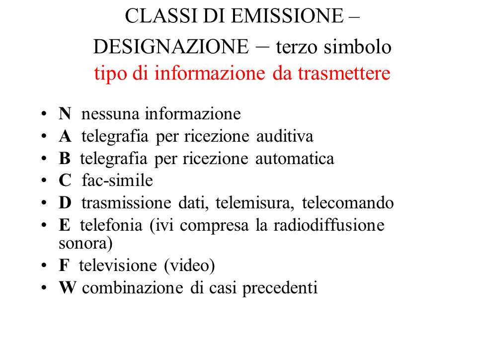 CLASSI DI EMISSIONE – DESIGNAZIONE – terzo simbolo tipo di informazione da trasmettere N nessuna informazione A telegrafia per ricezione auditiva B te