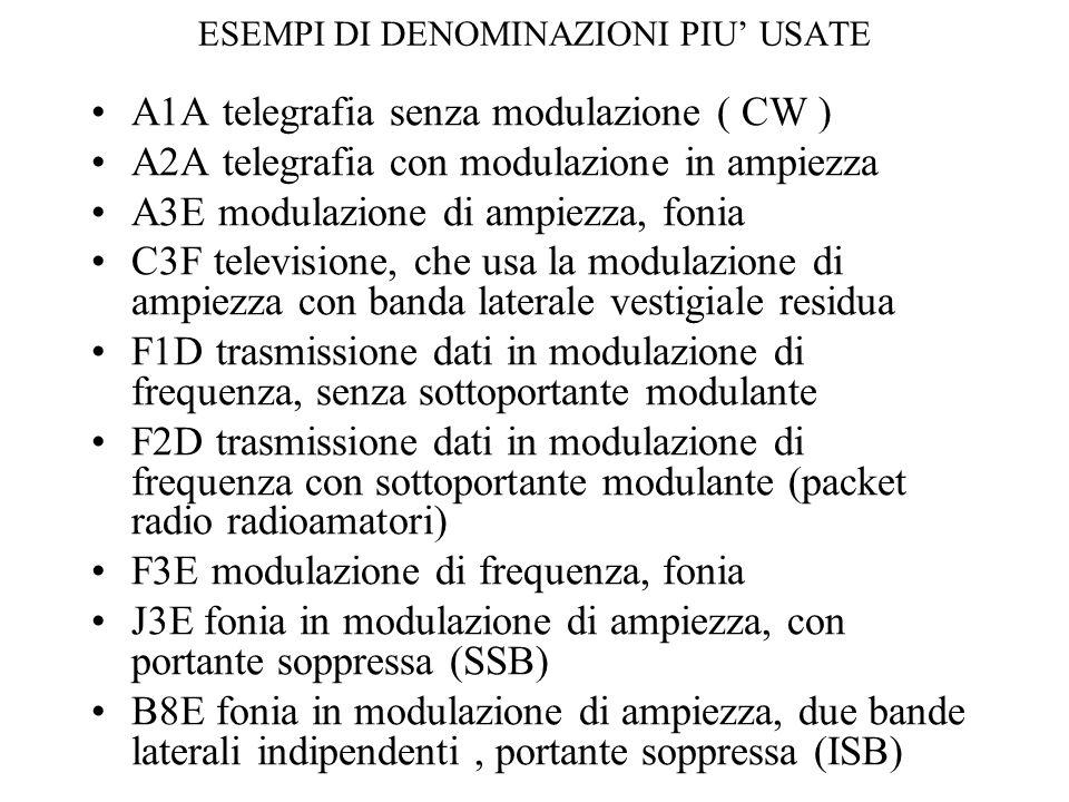 ESEMPI DI DENOMINAZIONI PIU USATE A1A telegrafia senza modulazione ( CW ) A2A telegrafia con modulazione in ampiezza A3E modulazione di ampiezza, foni