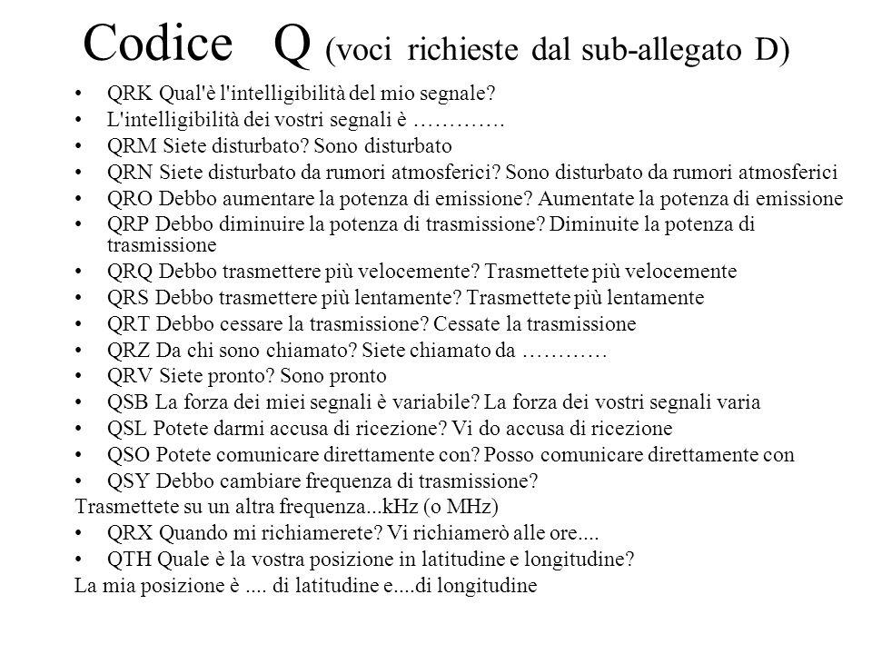 Codice Q (voci richieste dal sub-allegato D) QRK Qual'è l'intelligibilità del mio segnale? L'intelligibilità dei vostri segnali è …………. QRM Siete dist