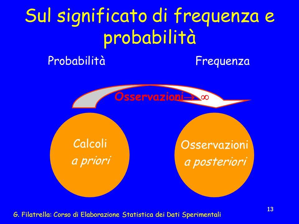 G. Filatrella: Corso di Elaborazione Statistica dei Dati Sperimentali 13 Sul significato di frequenza e probabilità ProbabilitàFrequenza Osservazioni