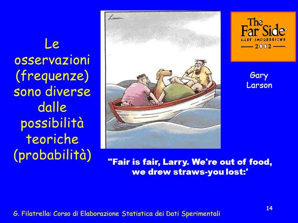 G. Filatrella: Corso di Elaborazione Statistica dei Dati Sperimentali 14 Le osservazioni (frequenze) sono diverse dalle possibilità teoriche (probabil