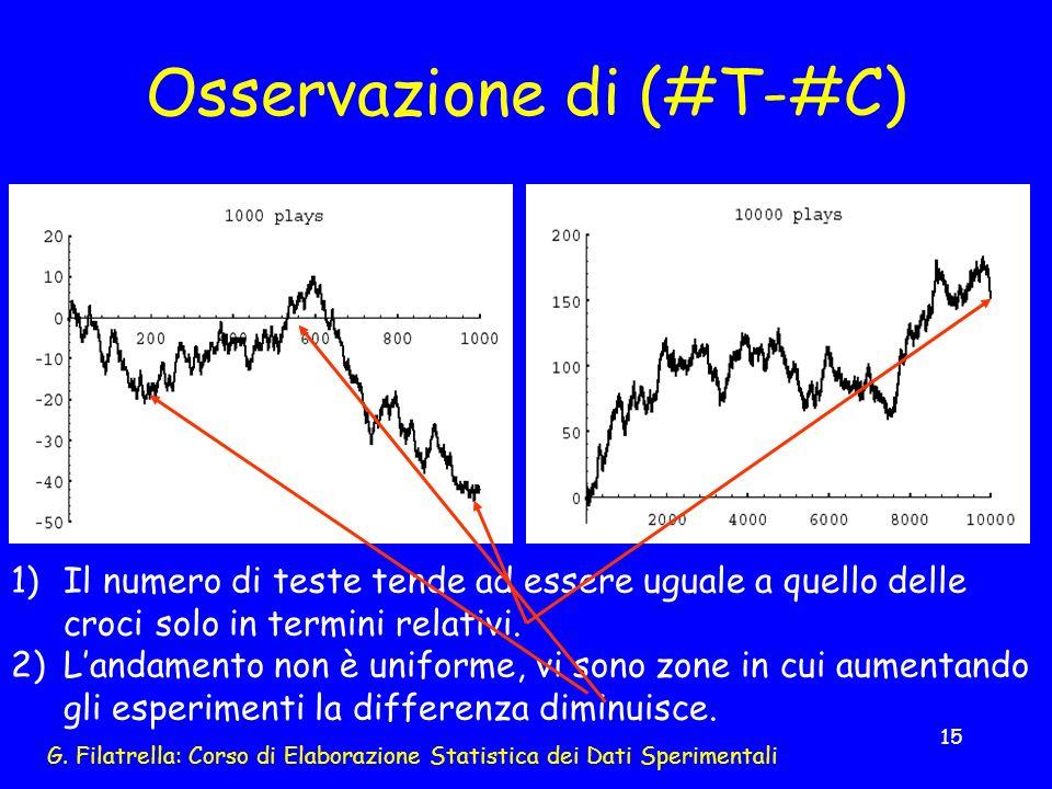G. Filatrella: Corso di Elaborazione Statistica dei Dati Sperimentali 15 Osservazione di (#T-#C) 1)Il numero di teste tende ad essere uguale a quello