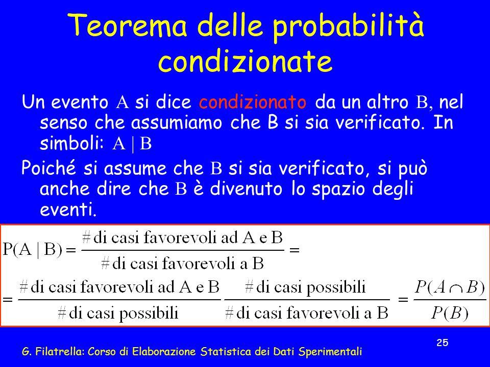 G. Filatrella: Corso di Elaborazione Statistica dei Dati Sperimentali 25 Teorema delle probabilità condizionate Un evento A si dice condizionato da un