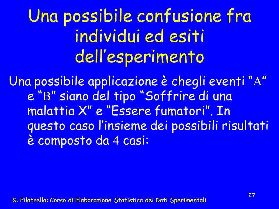 G. Filatrella: Corso di Elaborazione Statistica dei Dati Sperimentali 27 Una possibile confusione fra individui ed esiti dellesperimento Una possibile