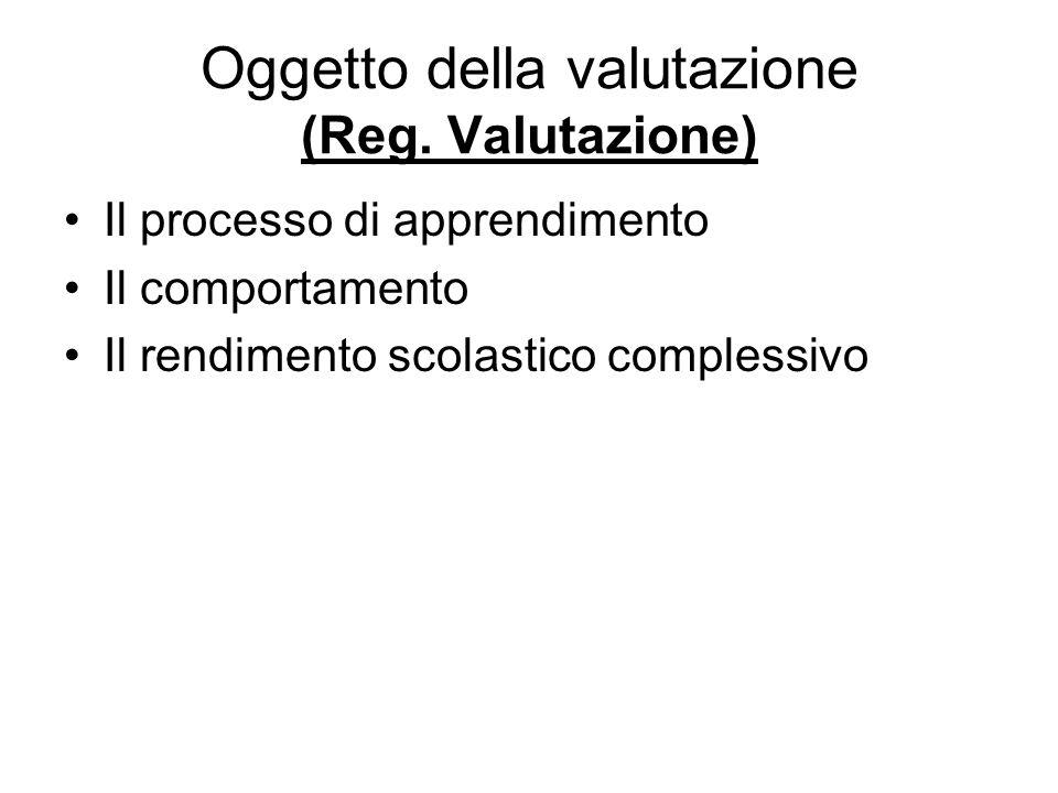 Oggetto della valutazione (Reg. Valutazione) Il processo di apprendimento Il comportamento Il rendimento scolastico complessivo