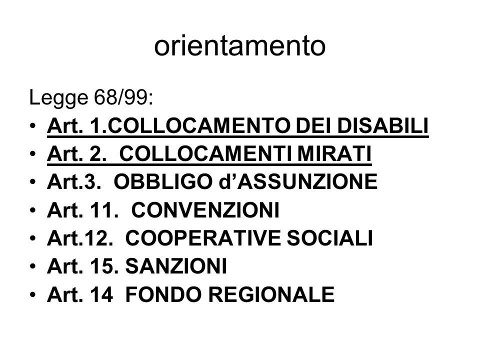 orientamento Legge 68/99: Art. 1.COLLOCAMENTO DEI DISABILI Art. 2. COLLOCAMENTI MIRATI Art.3. OBBLIGO dASSUNZIONE Art. 11. CONVENZIONI Art.12. COOPERA