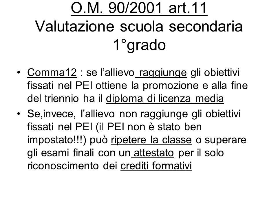O.M. 90/2001 art.11 Valutazione scuola secondaria 1°grado Comma12 : se lallievo raggiunge gli obiettivi fissati nel PEI ottiene la promozione e alla f