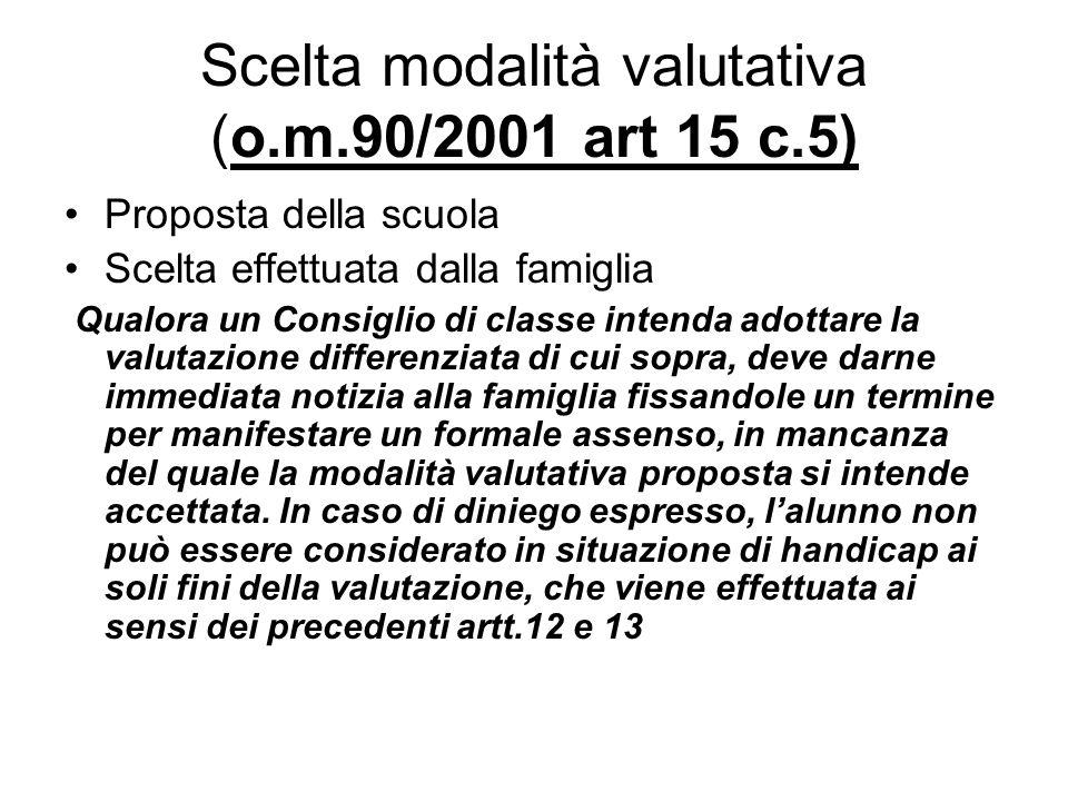 Scelta modalità valutativa (o.m.90/2001 art 15 c.5) Proposta della scuola Scelta effettuata dalla famiglia Qualora un Consiglio di classe intenda adot
