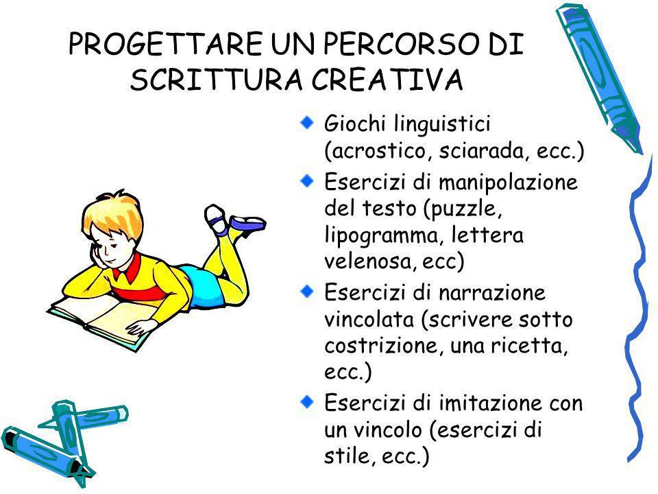 PROGETTARE UN PERCORSO DI SCRITTURA CREATIVA Giochi linguistici (acrostico, sciarada, ecc.) Esercizi di manipolazione del testo (puzzle, lipogramma, l