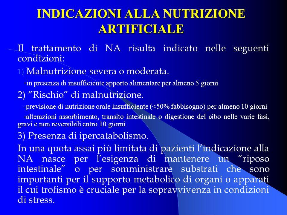 INDICAZIONI ALLA NUTRIZIONE ARTIFICIALE Il trattamento di NA risulta indicato nelle seguenti condizioni: 1) Malnutrizione severa o moderata. - in pres