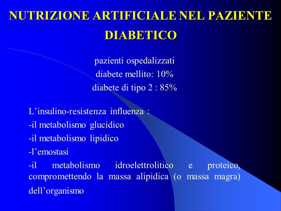 NUTRIZIONE ARTIFICIALE NEL PAZIENTE DIABETICO pazienti ospedalizzati diabete mellito: 10% diabete di tipo 2 : 85% Linsulino-resistenza influenza : -il