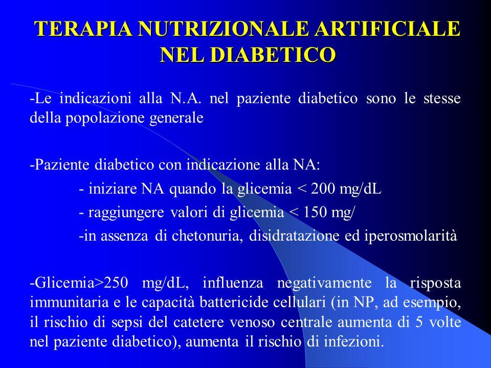 TERAPIA NUTRIZIONALE ARTIFICIALE NEL DIABETICO -Le indicazioni alla N.A. nel paziente diabetico sono le stesse della popolazione generale -Paziente di