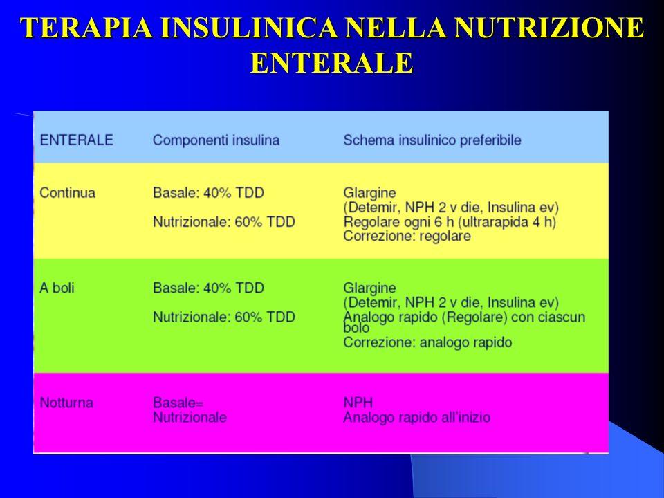 TERAPIA INSULINICA NELLA NUTRIZIONE ENTERALE