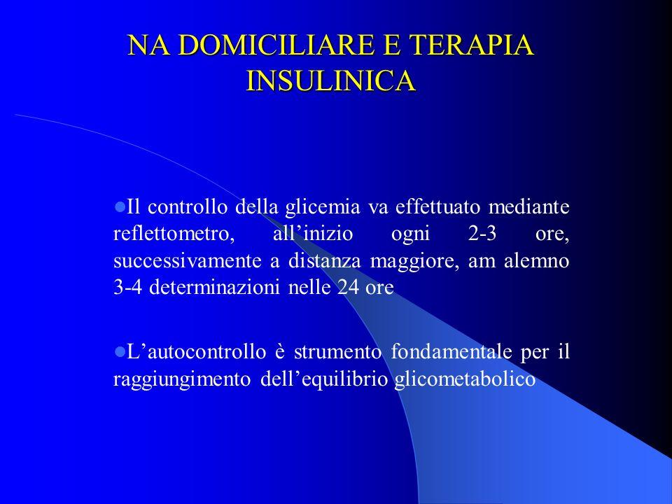 NA DOMICILIARE E TERAPIA INSULINICA Il controllo della glicemia va effettuato mediante reflettometro, allinizio ogni 2-3 ore, successivamente a distan
