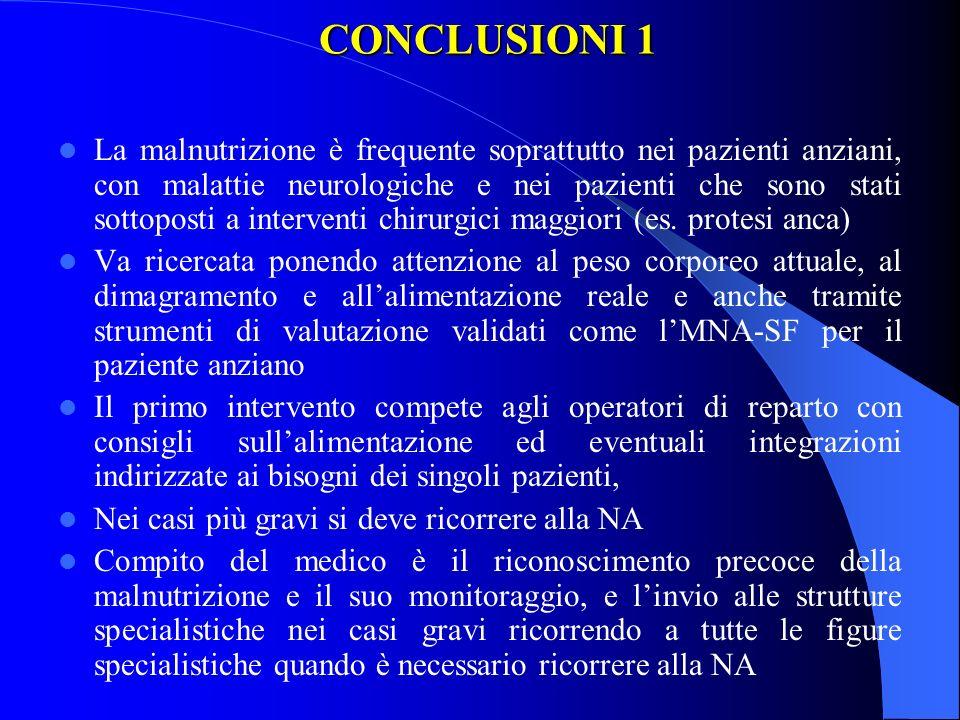CONCLUSIONI 1 La malnutrizione è frequente soprattutto nei pazienti anziani, con malattie neurologiche e nei pazienti che sono stati sottoposti a inte
