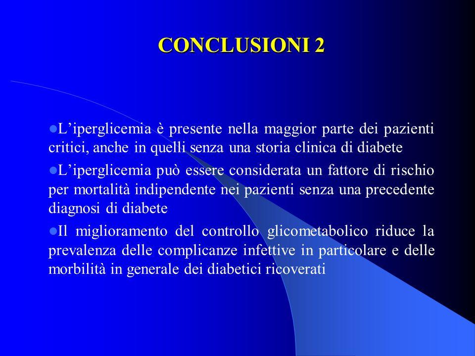 CONCLUSIONI 2 Liperglicemia è presente nella maggior parte dei pazienti critici, anche in quelli senza una storia clinica di diabete Liperglicemia può