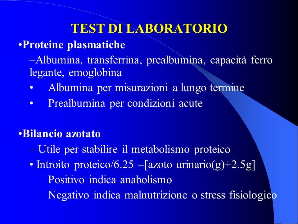 TEST DI LABORATORIO Proteine plasmatiche –Albumina, transferrina, prealbumina, capacità ferro legante, emoglobina Albumina per misurazioni a lungo ter