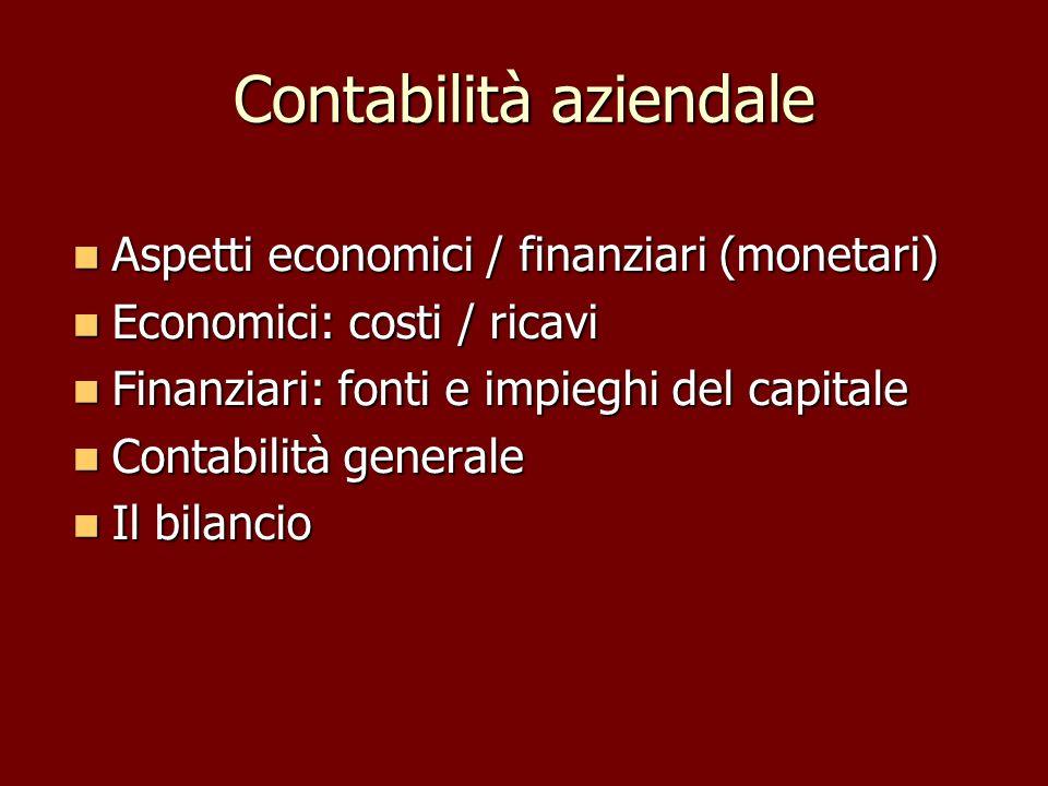 Contabilità aziendale Aspetti economici / finanziari (monetari) Aspetti economici / finanziari (monetari) Economici: costi / ricavi Economici: costi /